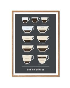 Stay Cute - Kaffe infographic